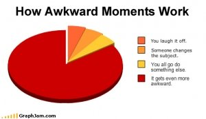 awkward moment